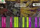 PS4/PS3「ジョジョの奇妙な冒険 アイズオブヘブン」アメザリ・柳原さんも出演するWEB番組第4回が21日に配信!渋谷にてイベントも開催