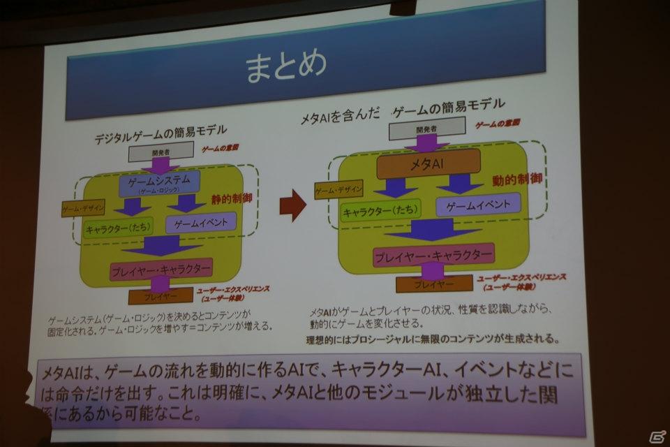 ゲームにおけるAI(人工知能)の過去・現在・未来について三宅陽一郎氏と森川幸人氏が語った「黒川塾(五十二)」をレポート
