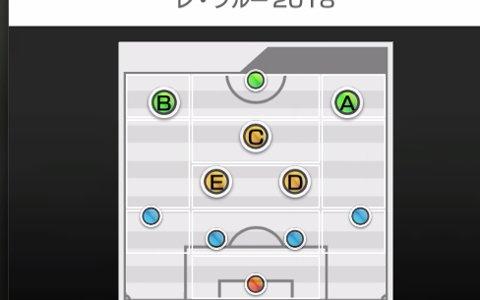 「プロサッカークラブをつくろう!ロード・トゥ・ワールド」試合の幅を広げる「フォーメーションコンボ」を持つ新監督4人が登場