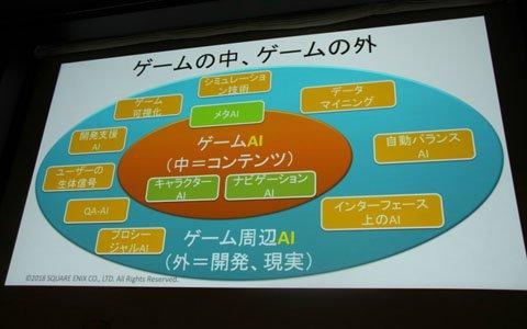 それぞれの経験からゲームAIの未来を語った「ゲームAI技術20年の進化とこれから」セッションレポート【CEDEC 2018】