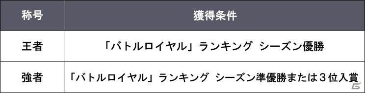 「ポーカースタジアム」最後の1人になるまで続く多人数参加型の新モード「トーナメントモード」が10月13日に追加!