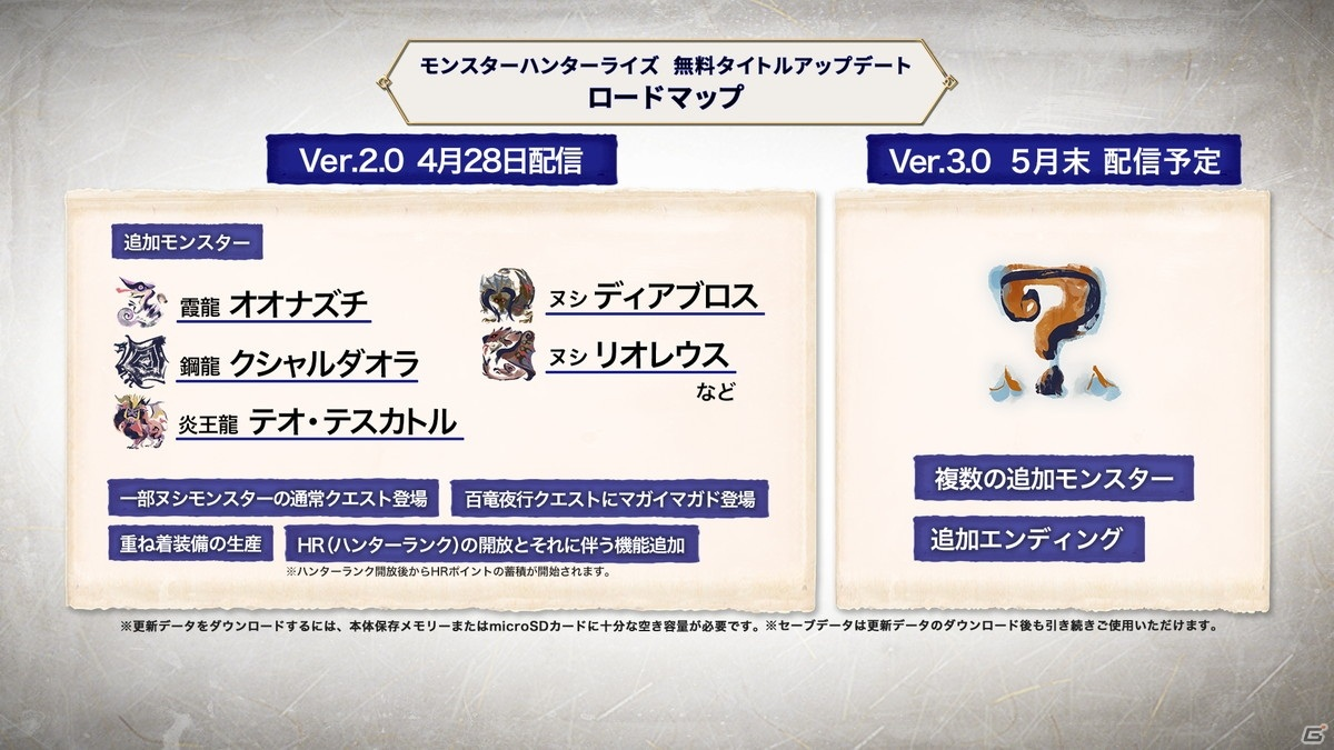 「モンスターハンターライズ」の無料タイトルアップデート「Ver.2.0」が4月28日に配信決定!