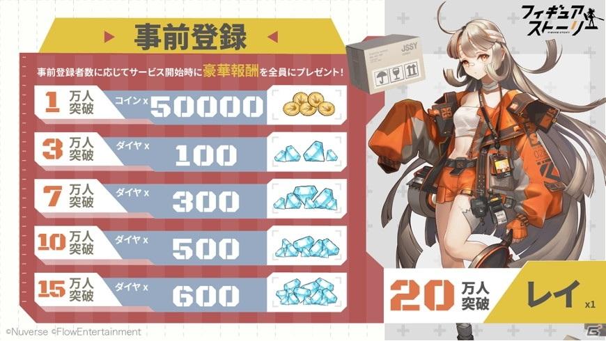 堀江由衣さん、上坂すみれさん、高橋李依さんらが出演するフィギュアRPG「フィギュアストーリー」の事前登録スタート!